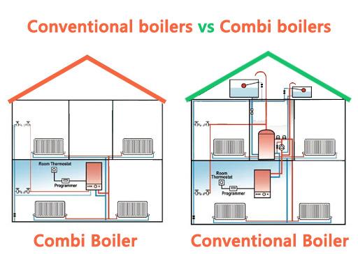 Combi boiler versus conventional boiler