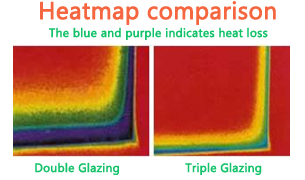 Heat loss - double glazing vs triple glazing