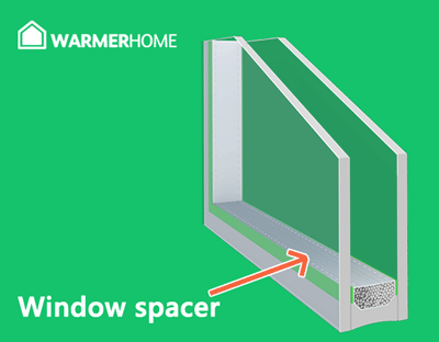 Window spacers as a heat barrier